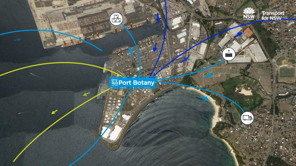 Port_botany_animation